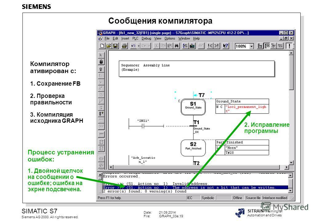 Date:21.09.2014 File:GRAPH_03e.19 SIMATIC S7 Siemens AG 2000. All rights reserved. SITRAIN Training for Automation and Drives 1. Двойной щелчок на сообщении о ошибке; ошибка на экране подсвечена. Компилятор активирован с: 1. Сохранение FB 2. Проверка