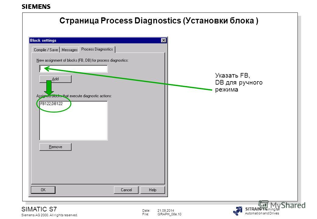 Date:21.09.2014 File:GRAPH_08e.10 SIMATIC S7 Siemens AG 2000. All rights reserved. SITRAIN Training for Automation and Drives Указать FB, DB для ручного режима Страница Process Diagnostics (Установки блока )