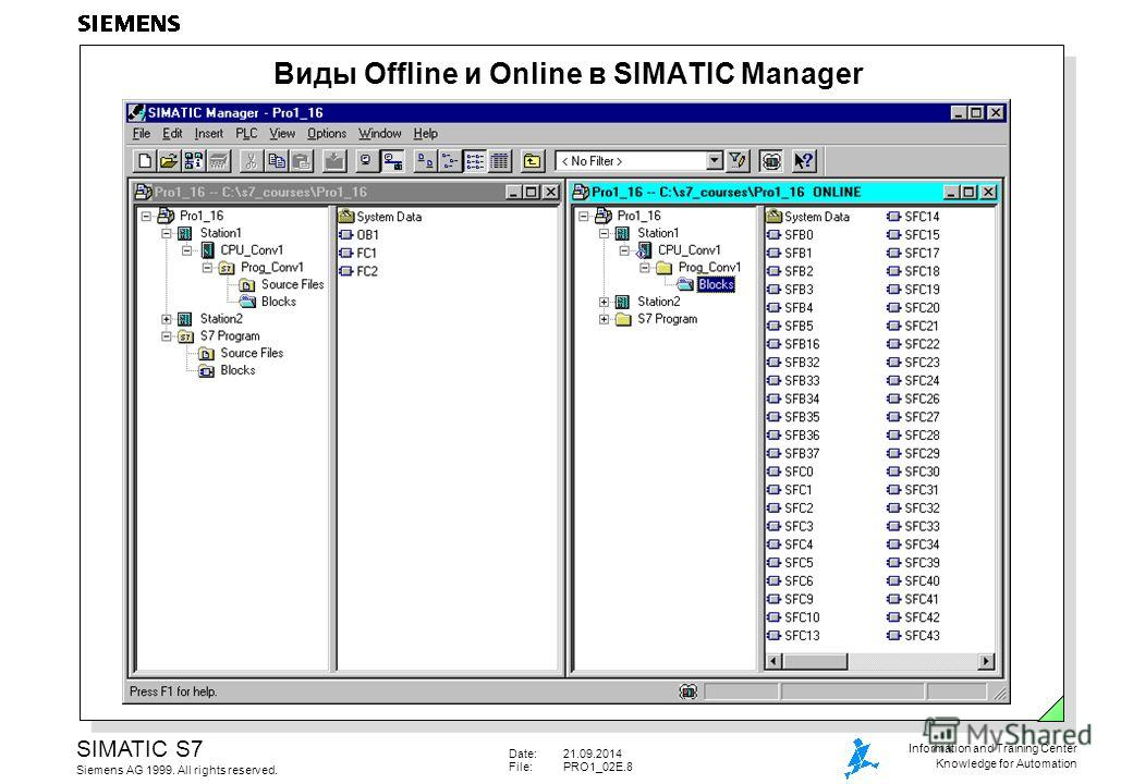 Date:21.09.2014 File:PRO1_02E.8 SIMATIC S7 Siemens AG 1999. All rights reserved. Information and Training Center Knowledge for Automation Виды Offline и Online в SIMATIC Manager