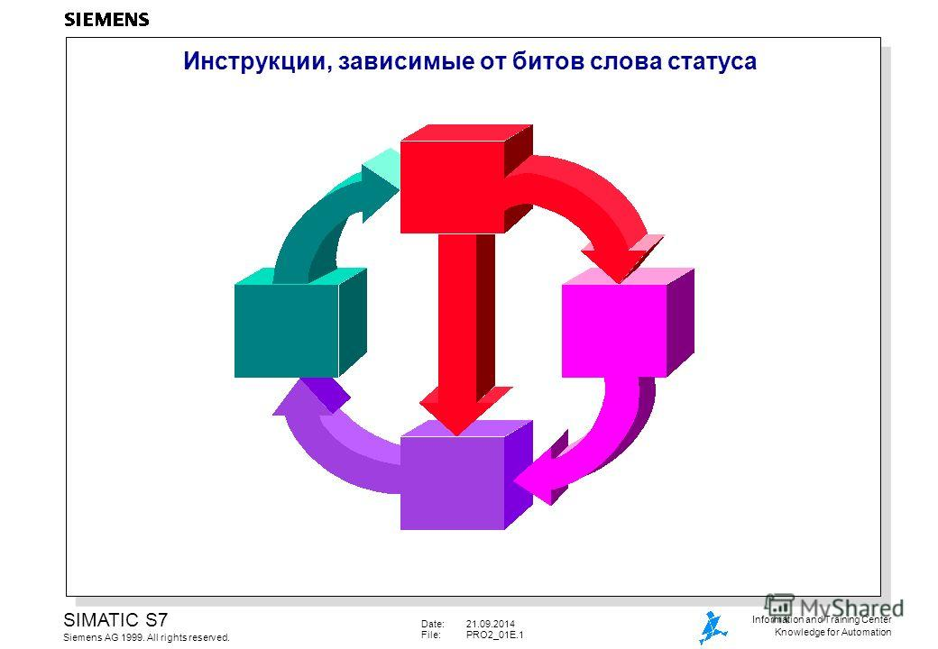 Date:21.09.2014 File:PRO2_01E.1 SIMATIC S7 Siemens AG 1999. All rights reserved. Information and Training Center Knowledge for Automation Инструкции, зависимые от битов слова статуса