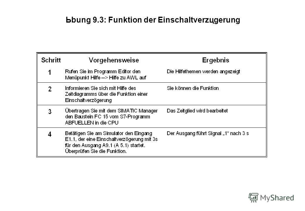 Ьbung 9.3: Funktion der Einschaltverzцgerung