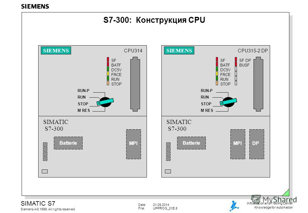 Date:21.09.2014 File:UPPROG_01E.8 SIMATIC S7 Siemens AG 1999. All rights reserved. Information and Training Center Knowledge for Automation CPU314 SIEMENS SF BATF DC5V FRCE RUN STOP RUN-P RUN STOP M RES SIMATIC S7-300 Batterie MPI CPU315-2 DP SIEMENS