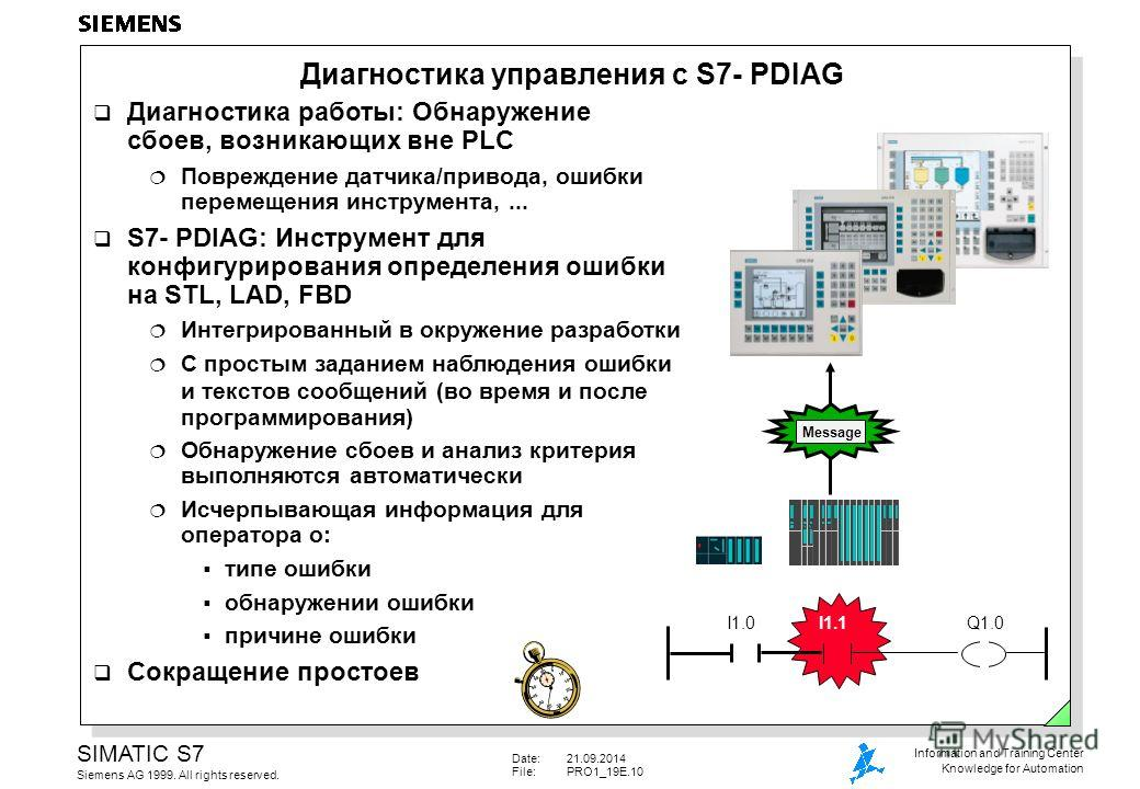 Date:21.09.2014 File:PRO1_19E.10 SIMATIC S7 Siemens AG 1999. All rights reserved. Information and Training Center Knowledge for Automation Диагностика управления с S7- PDIAG I1.0I1.1Q1.0 Message Диагностика работы: Обнаружение сбоев, возникающих вне