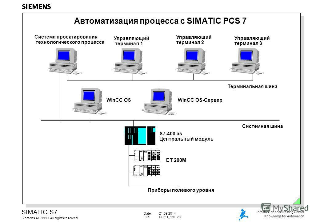Date:21.09.2014 File:PRO1_19E.20 SIMATIC S7 Siemens AG 1999. All rights reserved. Information and Training Center Knowledge for Automation Автоматизация процесса с SIMATIC PCS 7 Система проектирования технологического процесса Управляющий терминал 1