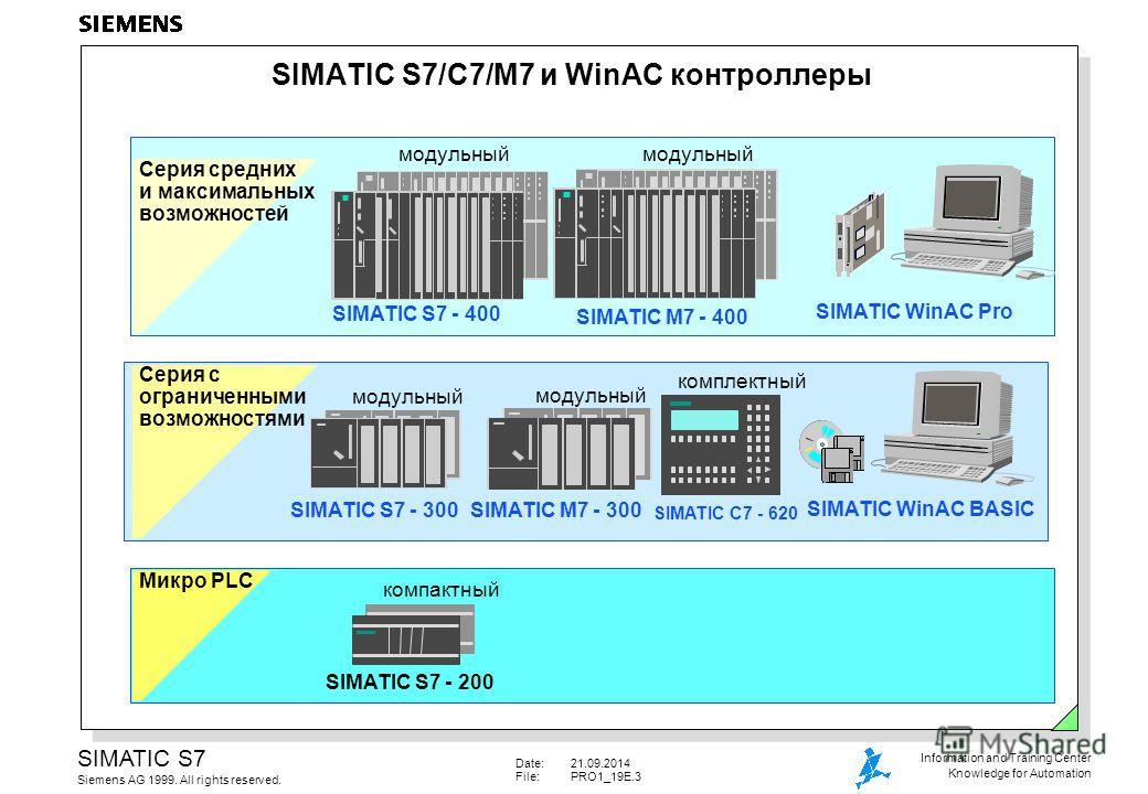 Date:21.09.2014 File:PRO1_19E.3 SIMATIC S7 Siemens AG 1999. All rights reserved. Information and Training Center Knowledge for Automation SIMATIC S7/C7/M7 и WinAC контроллеры модульный SIMATIC S7 - 400 модульный SIMATIC S7 - 300 модульный SIMATIC M7