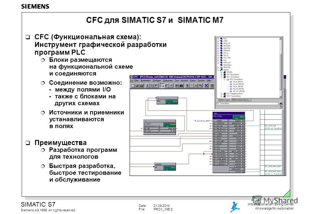 Date:21.09.2014 File:PRO1_19E.8 SIMATIC S7 Siemens AG 1999. All rights reserved. Information and Training Center Knowledge for Automation CFC для SIMATIC S7 и SIMATIC M7 CFC (Функциональная схема): Инструмент графической разработки программ PLC Блоки