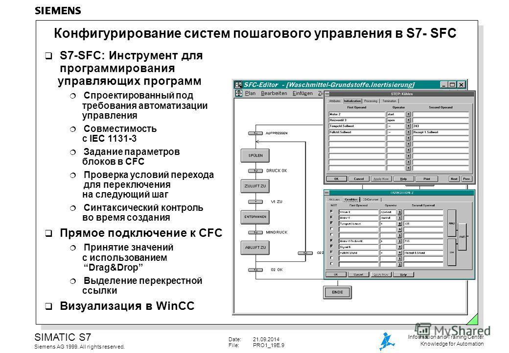 Date:21.09.2014 File:PRO1_19E.9 SIMATIC S7 Siemens AG 1999. All rights reserved. Information and Training Center Knowledge for Automation Конфигурирование систем пошагового управления в S7- SFC S7-SFC: Инструмент для программирования управляющих прог