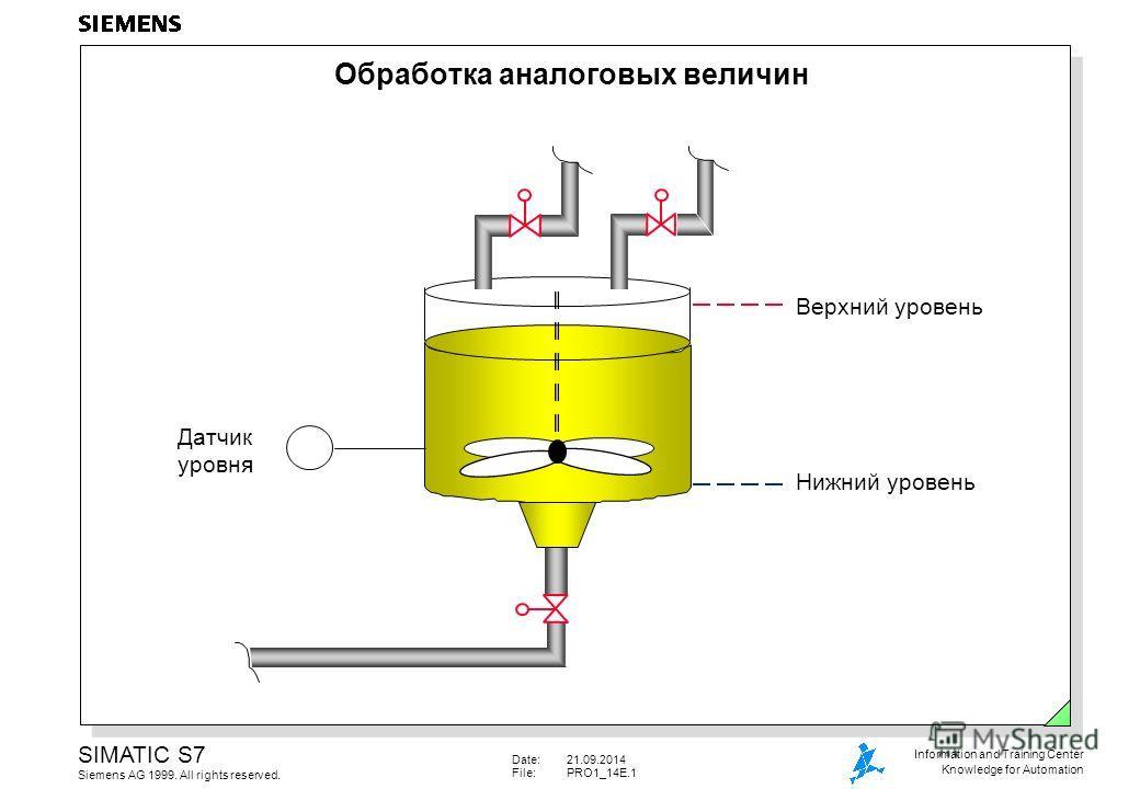 Date:21.09.2014 File:PRO1_14E.1 SIMATIC S7 Siemens AG 1999. All rights reserved. Information and Training Center Knowledge for Automation Обработка аналоговых величин Датчик уровня Верхний уровень Нижний уровень