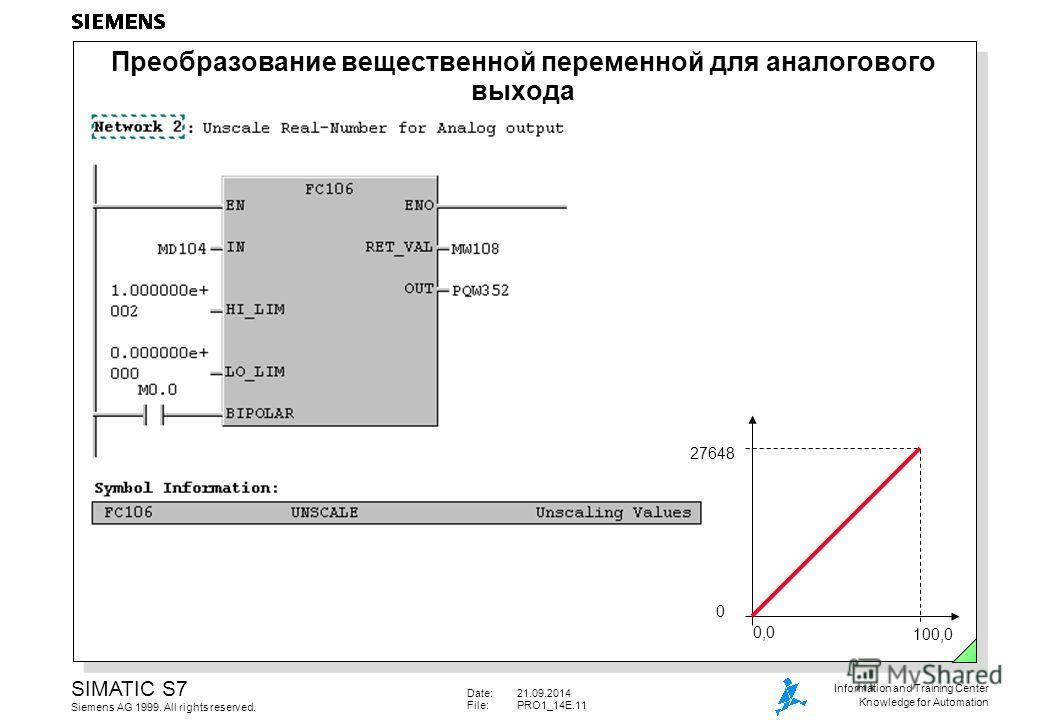 Date:21.09.2014 File:PRO1_14E.11 SIMATIC S7 Siemens AG 1999. All rights reserved. Information and Training Center Knowledge for Automation Преобразование вещественной переменной для аналогового выхода 27648 0 0,0 100,0