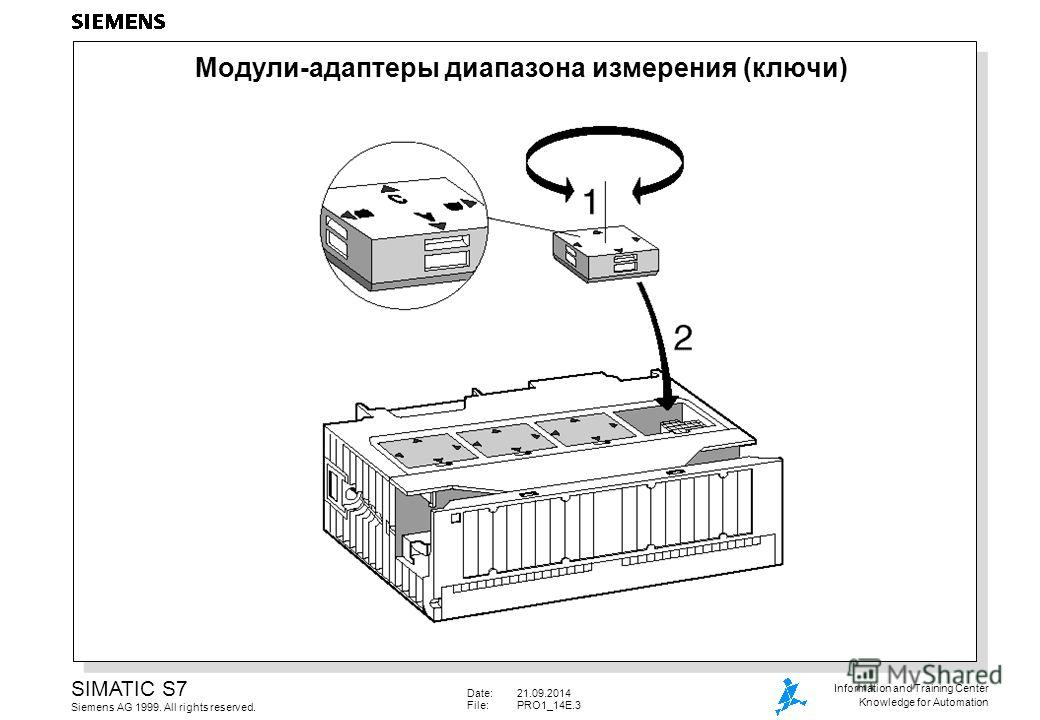 Date:21.09.2014 File:PRO1_14E.3 SIMATIC S7 Siemens AG 1999. All rights reserved. Information and Training Center Knowledge for Automation Модули-адаптеры диапазона измерения (ключи)