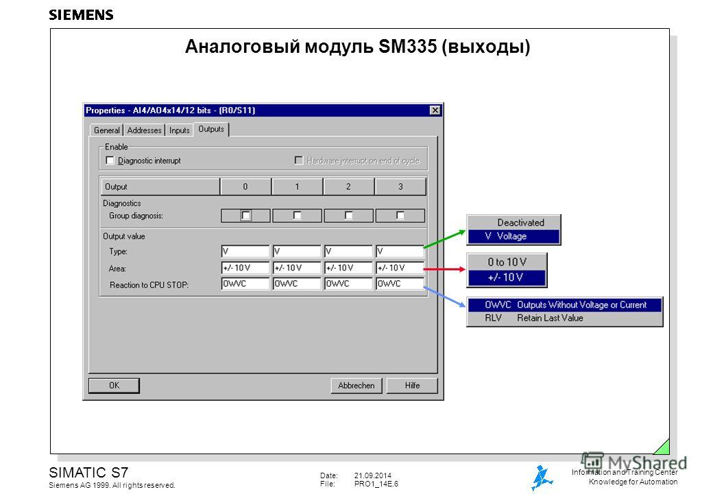 Date:21.09.2014 File:PRO1_14E.6 SIMATIC S7 Siemens AG 1999. All rights reserved. Information and Training Center Knowledge for Automation Аналоговый модуль SM335 (выходы)
