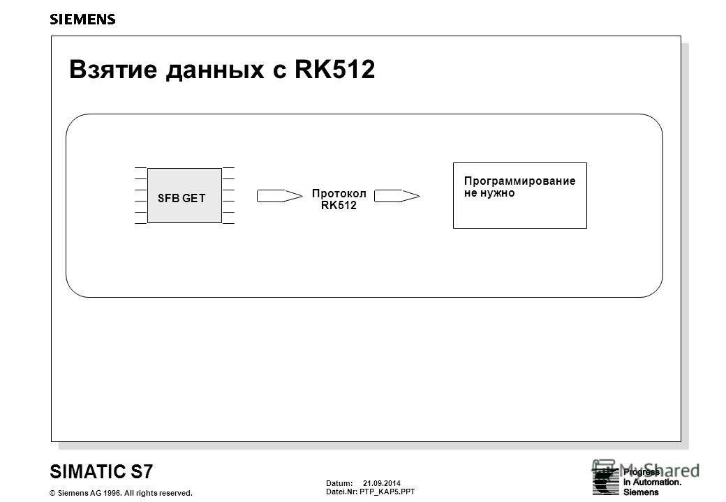 Datum: 21.09.2014 Datei.Nr: PTP_KAP5. PPT SIMATIC S7 © Siemens AG 1996. All rights reserved. Взятие данных с RK512 SFB GET Протокол RK512 Программирование не нужно