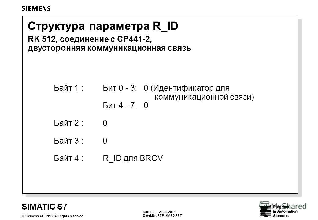 Datum: 21.09.2014 Datei.Nr: PTP_KAP5. PPT SIMATIC S7 © Siemens AG 1996. All rights reserved. Структура параметра R_ID RK 512, соединение с CP441-2, двусторонняя коммунякационная связь Байт 1 :Бит 0 - 3: 0 (Идентификатор для коммунякационной связи) Би