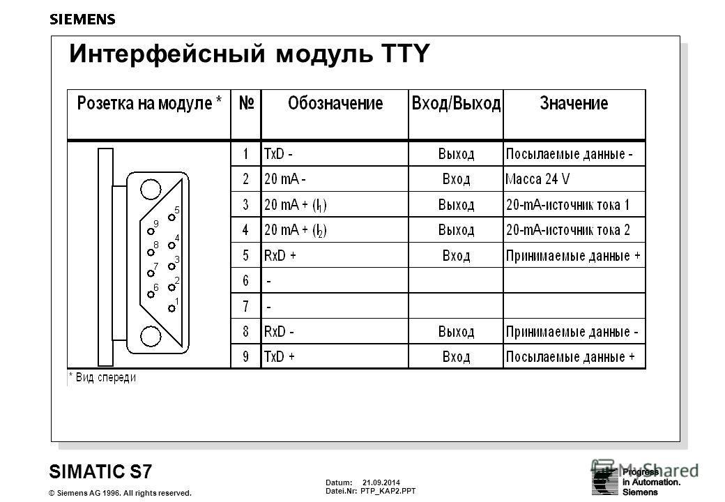 Datum: 21.09.2014 Datei.Nr:PTP_KAP2. PPT SIMATIC S7 © Siemens AG 1996. All rights reserved. Интерфейсный модуль TTY
