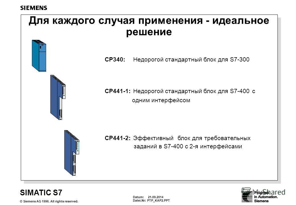 Datum: 21.09.2014 Datei.Nr:PTP_KAP2. PPT SIMATIC S7 © Siemens AG 1996. All rights reserved. Для каждого случая применения - идеальное решение 643-1QA11-0AX0 3 ATB 386SX 12 43 INTF EXF RUN STOP RUN_P SD HDD S2 USR 643-1QA11- 0AX0 3 12 43 CP340:Недорог