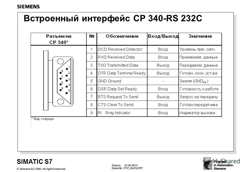 Datum: 21.09.2014 Datei.Nr:PTP_KAP2. PPT SIMATIC S7 © Siemens AG 1996. All rights reserved. Встроенный интерфейс CP 340-RS 232C