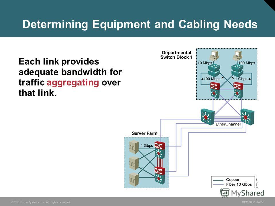 © 2006 Cisco Systems, Inc. All rights reserved.BCMSN v3.02-5 Determining Equipment and Cabling Needs Each link provides adequate bandwidth for traffic aggregating over that link.