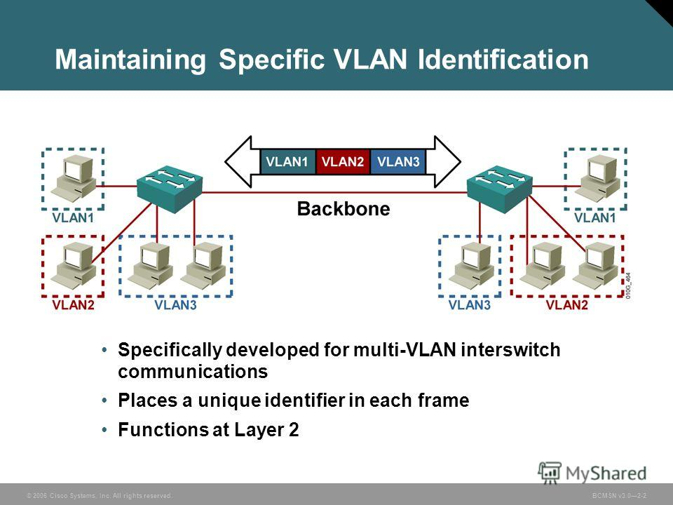 © 2006 Cisco Systems, Inc. All rights reserved.BCMSN v3.02-2 Maintaining Specific VLAN Identification Specifically developed for multi-VLAN interswitch communications Places a unique identifier in each frame Functions at Layer 2