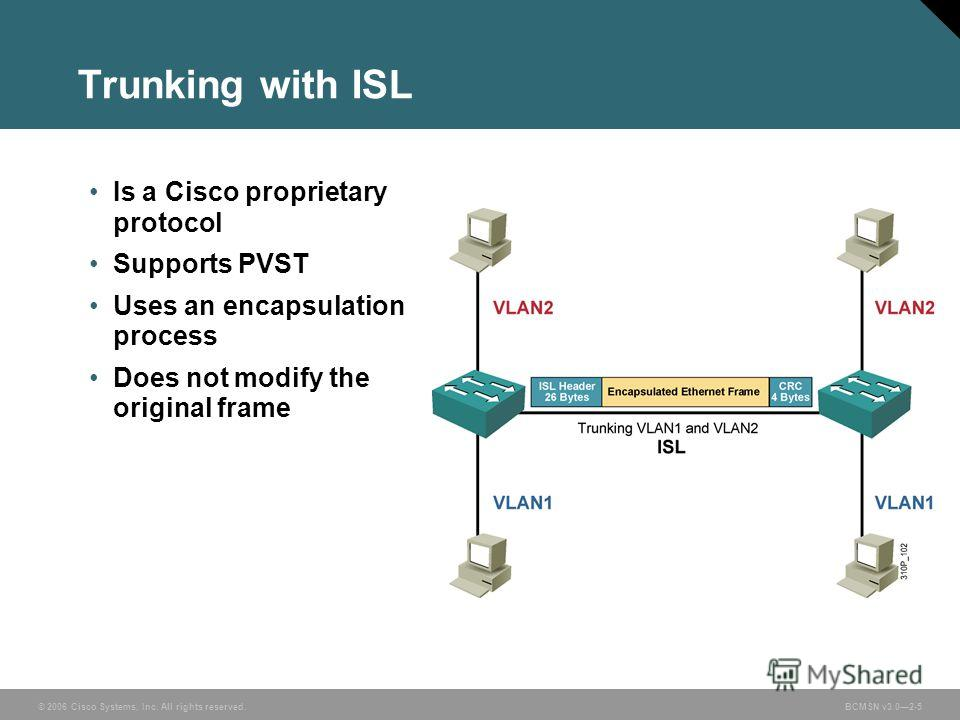 © 2006 Cisco Systems, Inc. All rights reserved.BCMSN v3.02-5 Trunking with ISL Is a Cisco proprietary protocol Supports PVST Uses an encapsulation process Does not modify the original frame