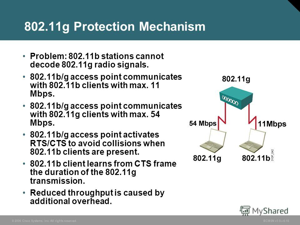 © 2006 Cisco Systems, Inc. All rights reserved. BCMSN v3.06-18 802.11g Protection Mechanism Problem: 802.11b stations cannot decode 802.11g radio signals. 802.11b/g access point communicates with 802.11b clients with max. 11 Mbps. 802.11b/g access po