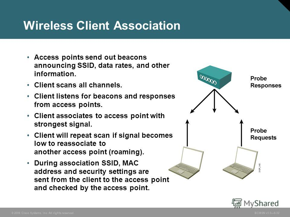 © 2006 Cisco Systems, Inc. All rights reserved. BCMSN v3.06-32 Wireless Client Association Access points send out beacons announcing SSID, data rates, and other information. Client scans all channels. Client listens for beacons and responses from acc