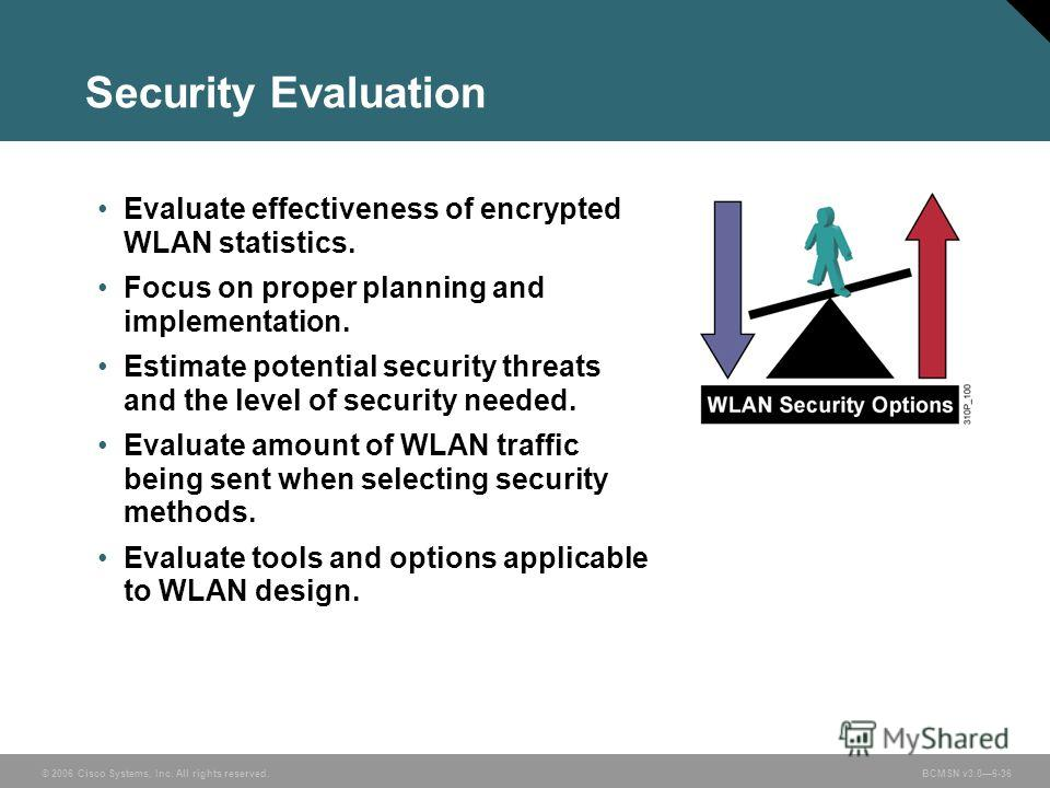 © 2006 Cisco Systems, Inc. All rights reserved. BCMSN v3.06-36 Security Evaluation Evaluate effectiveness of encrypted WLAN statistics. Focus on proper planning and implementation. Estimate potential security threats and the level of security needed.