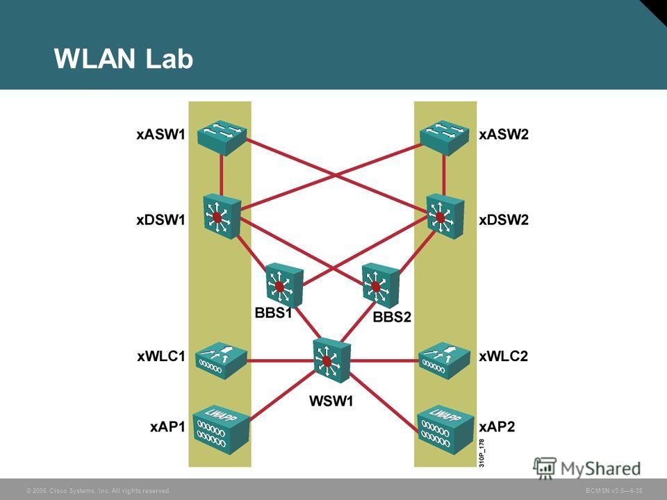 © 2006 Cisco Systems, Inc. All rights reserved. BCMSN v3.06-38 WLAN Lab