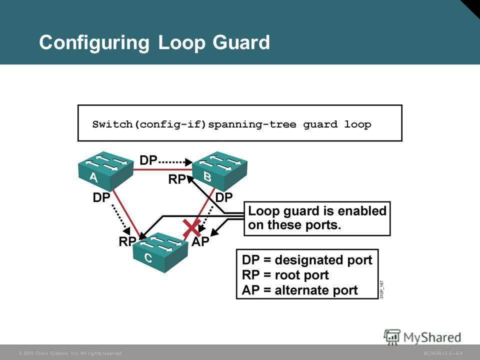 © 2006 Cisco Systems, Inc. All rights reserved. BCMSN v3.08-9 Configuring Loop Guard