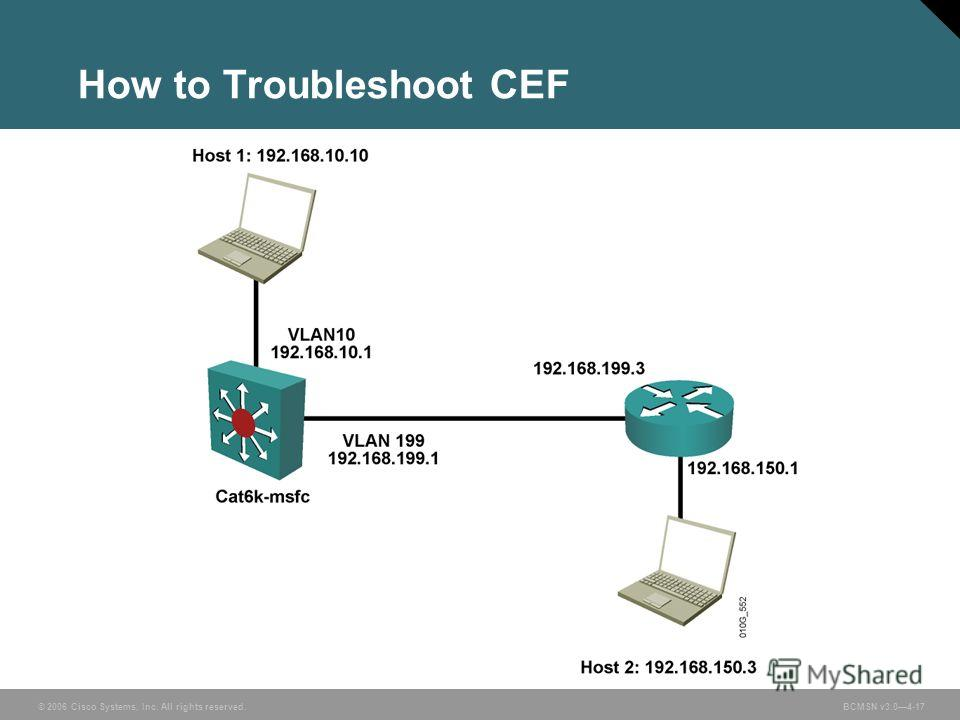 © 2006 Cisco Systems, Inc. All rights reserved. BCMSN v3.04-17 How to Troubleshoot CEF