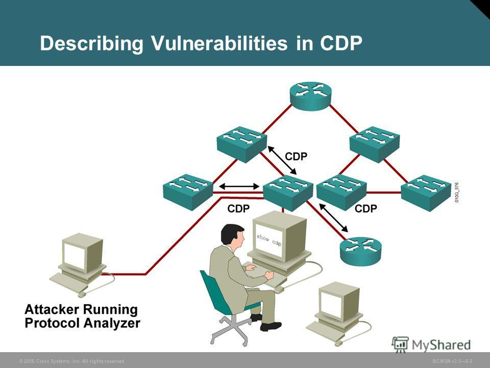 © 2006 Cisco Systems, Inc. All rights reserved. BCMSN v3.08-2 Describing Vulnerabilities in CDP