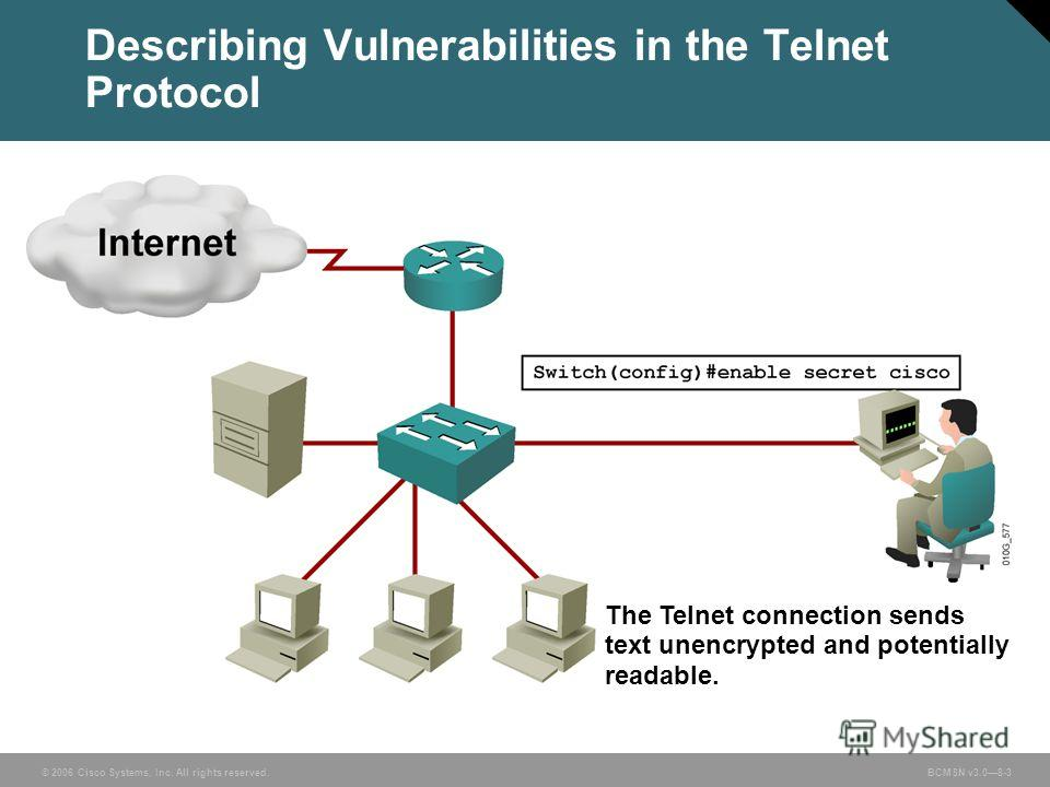 © 2006 Cisco Systems, Inc. All rights reserved. BCMSN v3.08-3 Describing Vulnerabilities in the Telnet Protocol The Telnet connection sends text unencrypted and potentially readable.