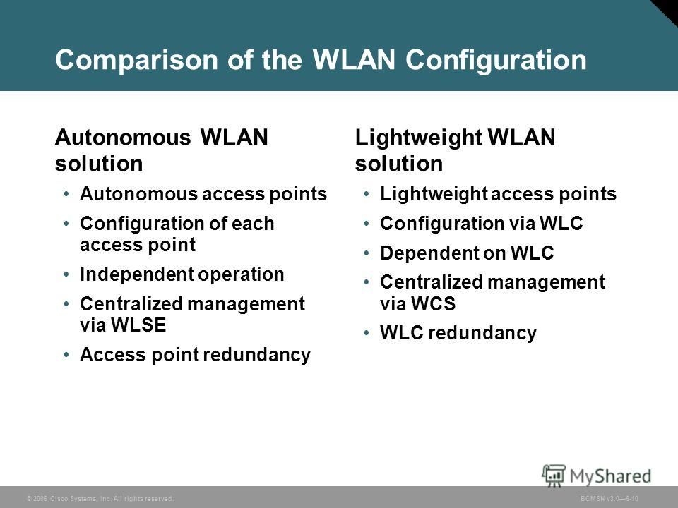 © 2006 Cisco Systems, Inc. All rights reserved.BCMSN v3.06-10 Comparison of the WLAN Configuration Autonomous WLAN solution Autonomous access points Configuration of each access point Independent operation Centralized management via WLSE Access point