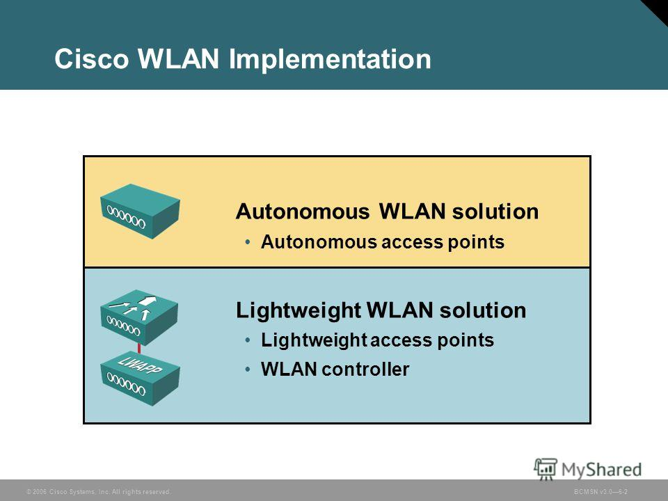 © 2006 Cisco Systems, Inc. All rights reserved.BCMSN v3.06-2 Cisco WLAN Implementation Autonomous WLAN solution Autonomous access points Lightweight WLAN solution Lightweight access points WLAN controller