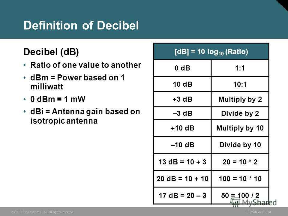 © 2006 Cisco Systems, Inc. All rights reserved.BCMSN v3.06-31 Definition of Decibel Decibel (dB) Ratio of one value to another dBm = Power based on 1 milliwatt 0 dBm = 1 mW dBi = Antenna gain based on isotropic antenna [dB] = 10 log 10 (Ratio) 0 dB1: