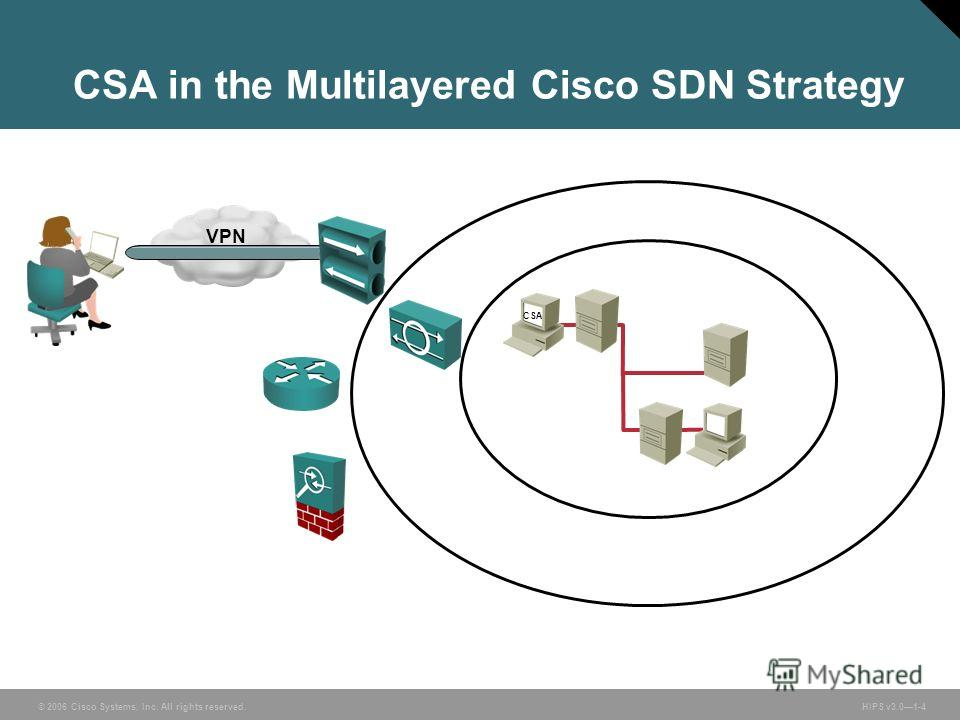 © 2006 Cisco Systems, Inc. All rights reserved. HIPS v3.01-4 CSA in the Multilayered Cisco SDN Strategy VPN CSA