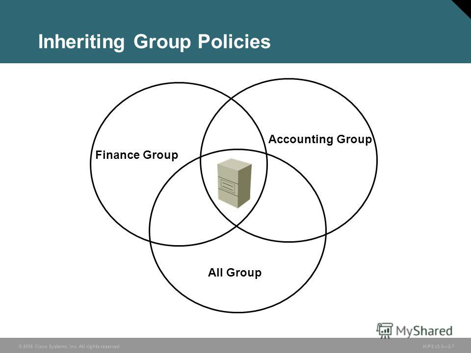 © 2006 Cisco Systems, Inc. All rights reserved. HIPS v3.02-7 Finance Group Accounting Group All Group Inheriting Group Policies