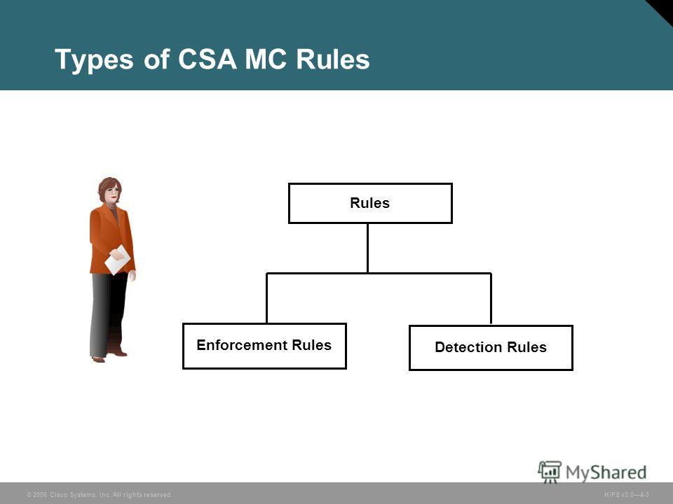 © 2006 Cisco Systems, Inc. All rights reserved. HIPS v3.04-3 Types of CSA MC Rules Rules Enforcement Rules Detection Rules