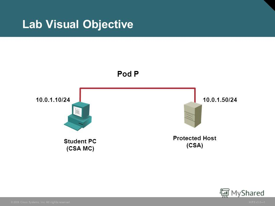 © 2006 Cisco Systems, Inc. All rights reserved. HIPS v3.01 Pod P Protected Host (CSA) 10.0.1.50/24 Student PC (CSA MC) 10.0.1.10/24 Lab Visual Objective