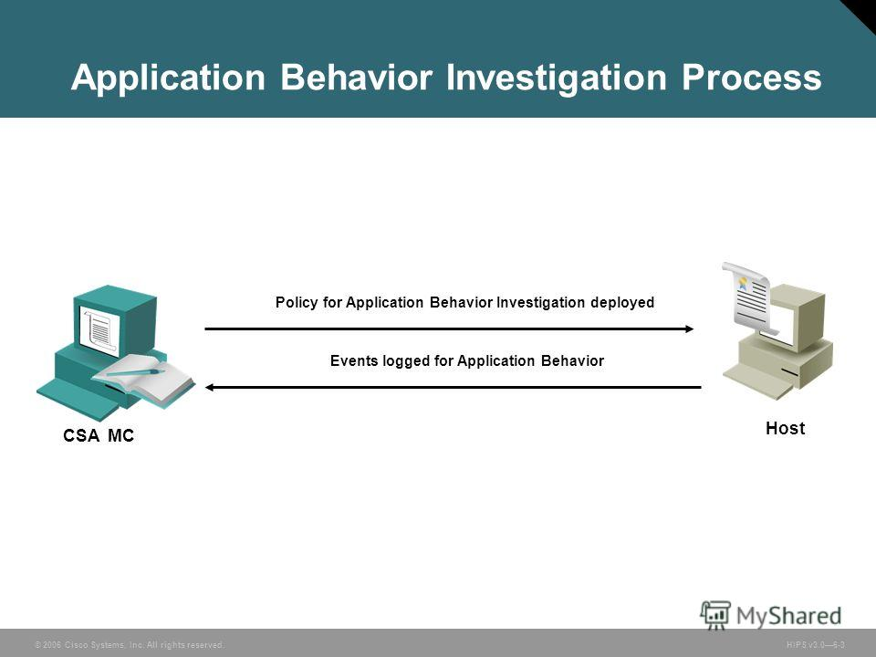 © 2006 Cisco Systems, Inc. All rights reserved. HIPS v3.06-3 Application Behavior Investigation Process Policy for Application Behavior Investigation deployed Events logged for Application Behavior CSA MC Host