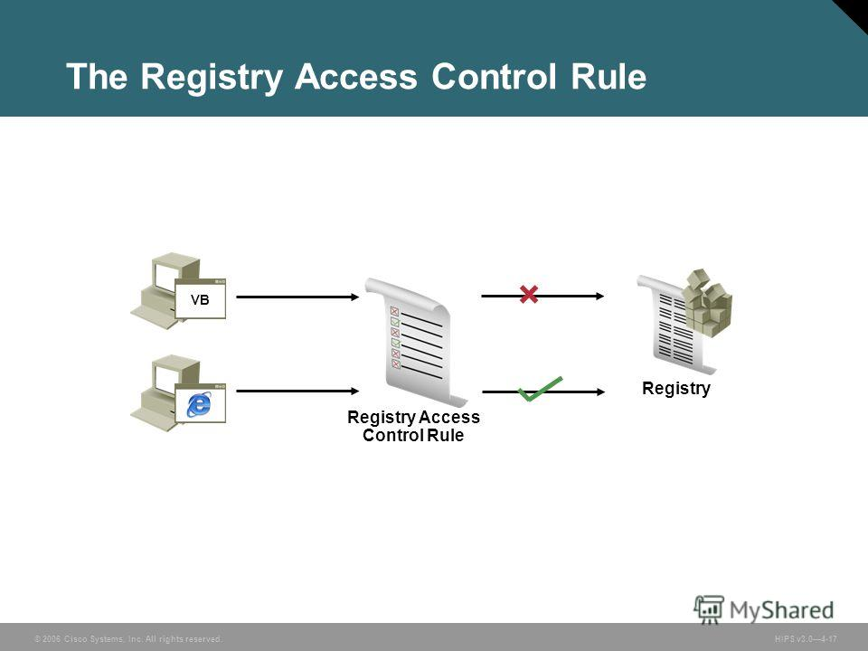 © 2006 Cisco Systems, Inc. All rights reserved. HIPS v3.04-17 The Registry Access Control Rule Registry Access Control Rule Registry VB