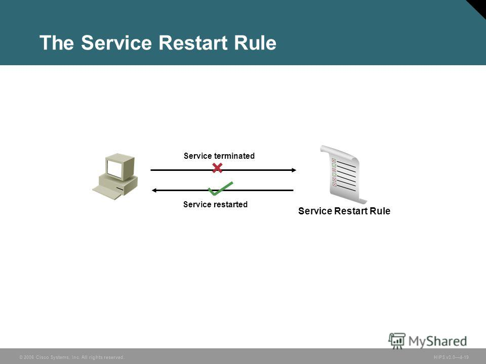 © 2006 Cisco Systems, Inc. All rights reserved. HIPS v3.04-19 The Service Restart Rule Service Restart Rule Service restarted Service terminated