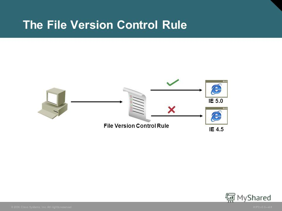 © 2006 Cisco Systems, Inc. All rights reserved. HIPS v3.04-9 The File Version Control Rule IE 5.0 IE 4.5 File Version Control Rule