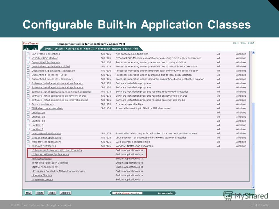 © 2006 Cisco Systems, Inc. All rights reserved. HIPS v3.03-5 Configurable Built-In Application Classes