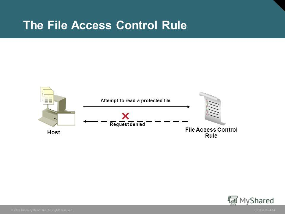 © 2006 Cisco Systems, Inc. All rights reserved. HIPS v3.04-14 File Access Control Rule Attempt to read a protected file Request denied Host The File Access Control Rule