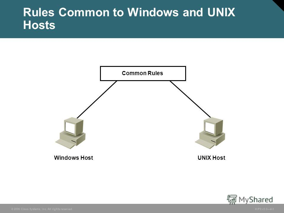 © 2006 Cisco Systems, Inc. All rights reserved. HIPS v3.04-3 Common Rules Windows HostUNIX Host Rules Common to Windows and UNIX Hosts