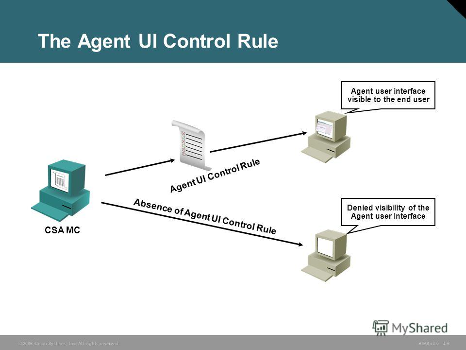 © 2006 Cisco Systems, Inc. All rights reserved. HIPS v3.04-6 The Agent UI Control Rule Agent UI Control Rule Absence of Agent UI Control Rule Agent user interface visible to the end user Denied visibility of the Agent user Interface CSA MC
