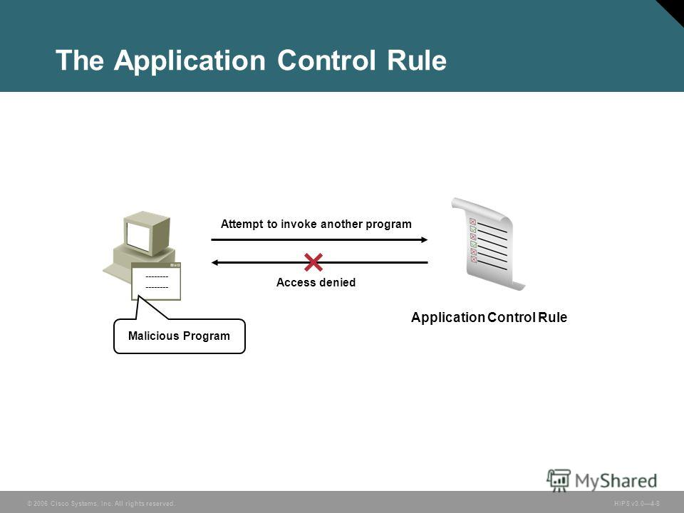 © 2006 Cisco Systems, Inc. All rights reserved. HIPS v3.04-8 The Application Control Rule Application Control Rule Attempt to invoke another program Access denied -------- Malicious Program
