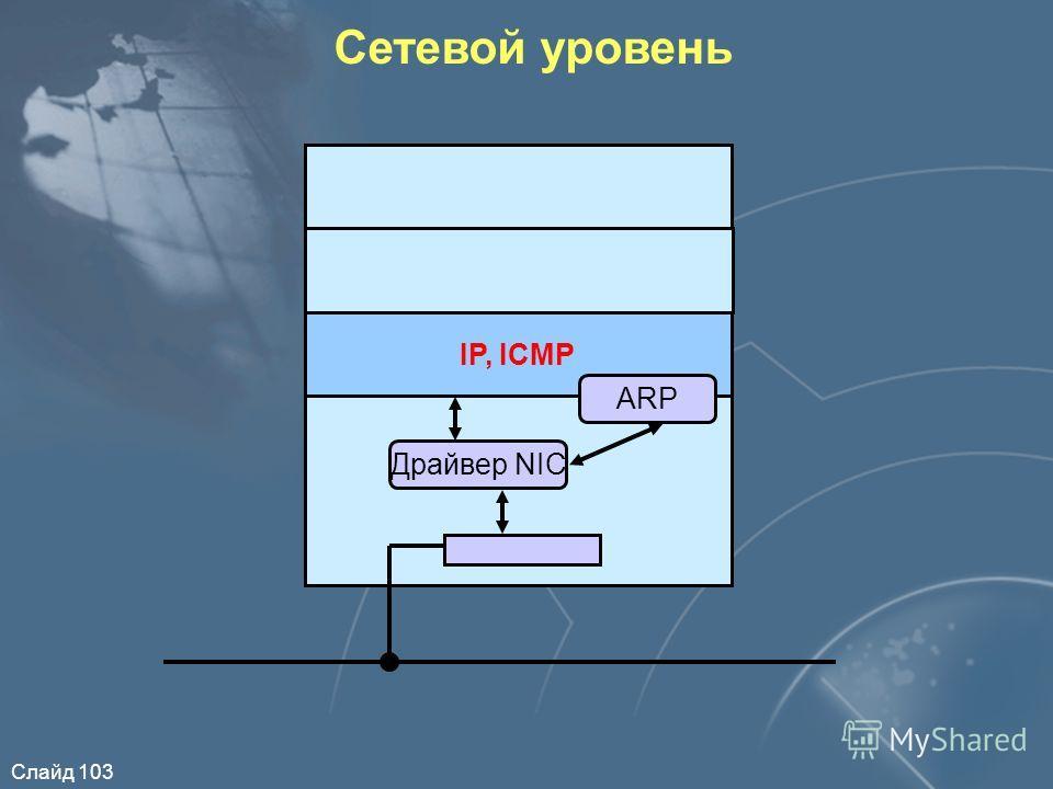 Слайд 103 Сетевой уровень IP, ICMP Драйвер NIC ARP