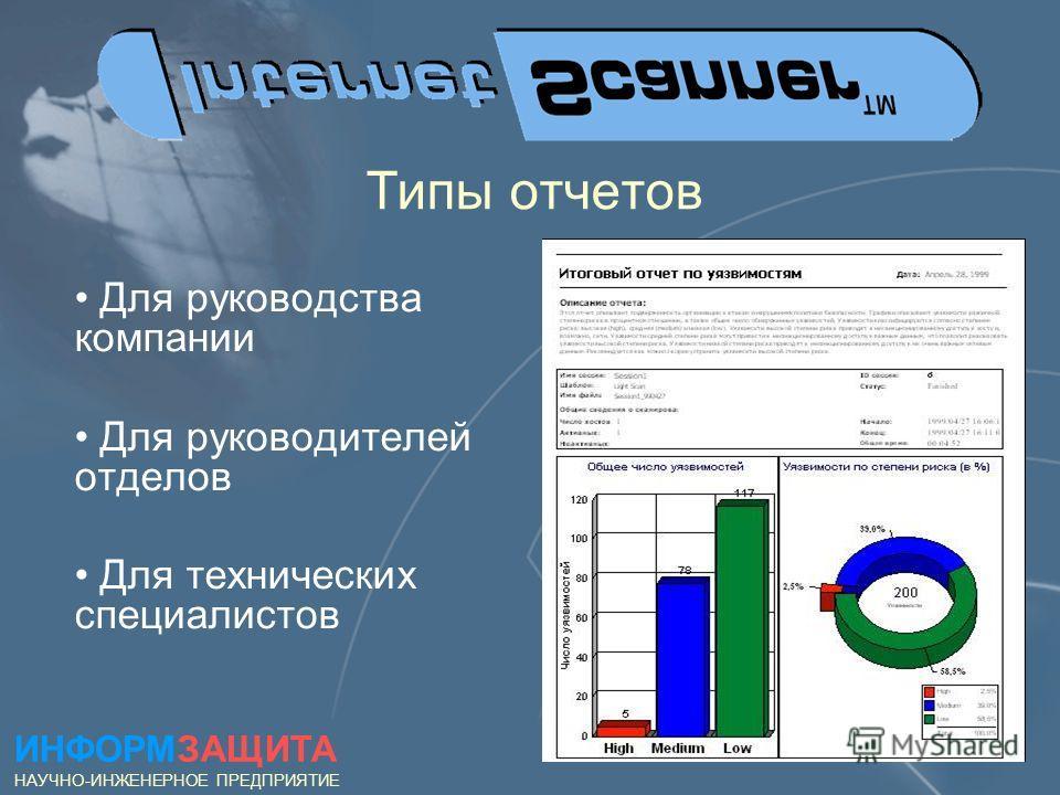 Типы отчетов Для руководства компании Для руководителей отделов Для технических специалистов ИНФОРМЗАЩИТА НАУЧНО-ИНЖЕНЕРНОЕ ПРЕДПРИЯТИЕ