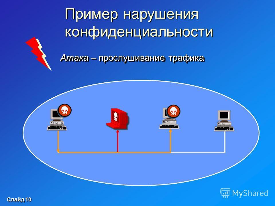 Слайд 9 У Ч Е Б Н Ы Й Ц Е Н Т Р ИНФОРМЗАЩИТА Конфиденциальность информации субъективно определяемая (приписываемая) характеристика (свойство) информации, указывающая на необходимость введения ограничений на круг субъектов, имеющих доступ к данной инф